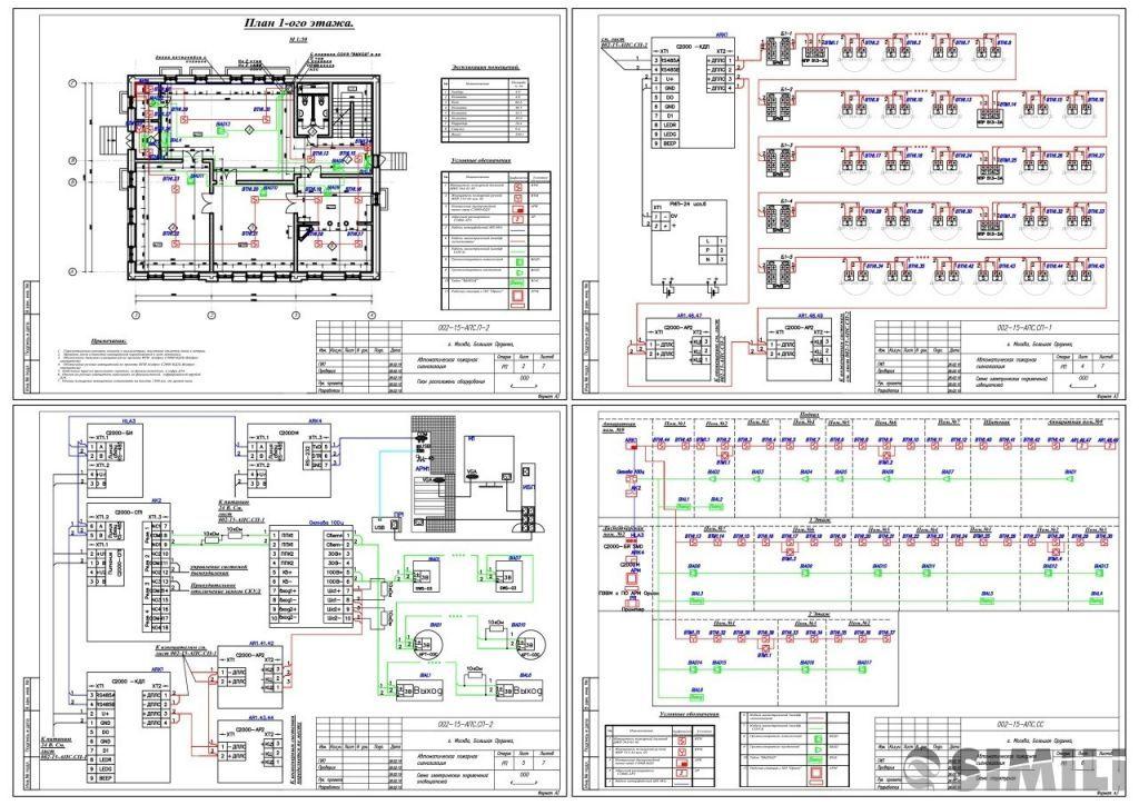 Проектирование систем (апс, соуэ, скуд, сот).